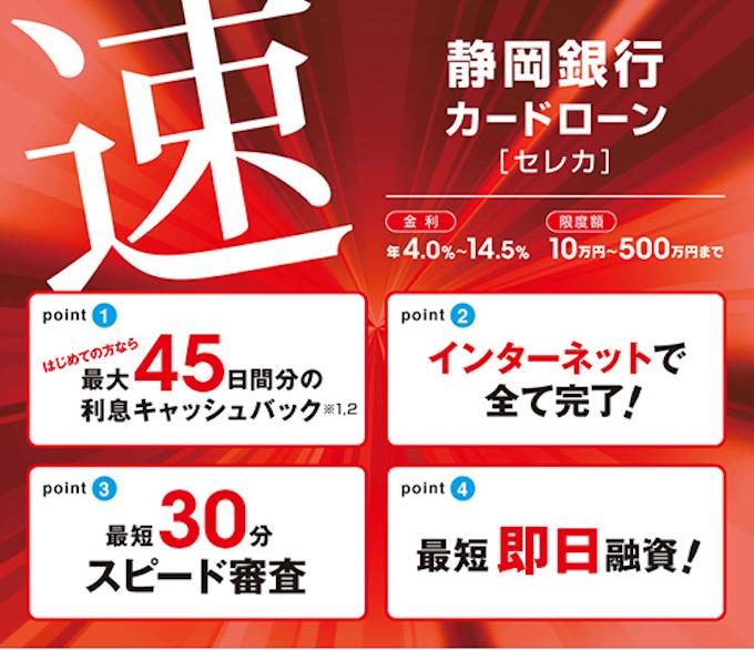 静岡銀行カードローン「セレカ」とは